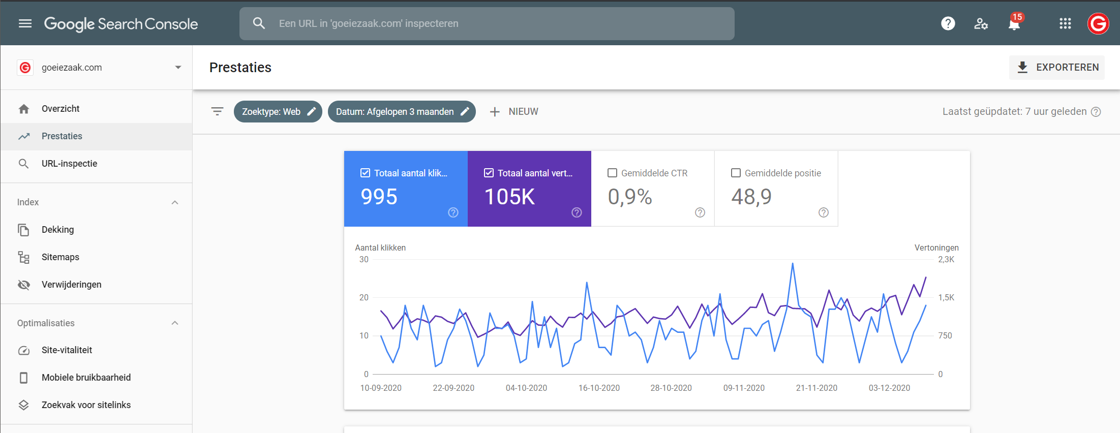 Google Search Console filters toepassen datum