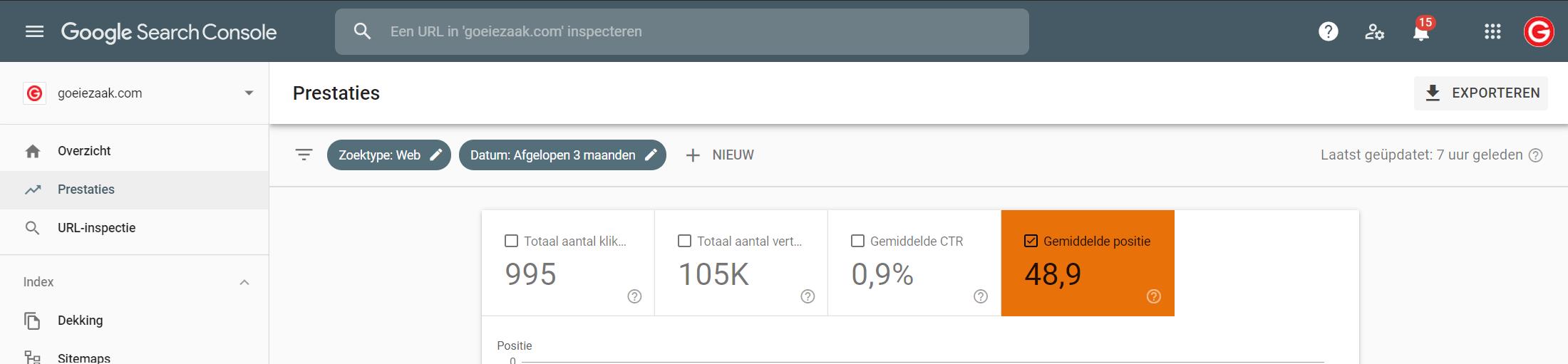 Google Search Console prestaties overzicht zoekwoordenonderzoek
